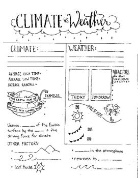 Great tool for elementary to introduce climate and weather or for middle school students to review the differences and similarities between them.  This organizer gives students an engaging way to take notes.  Students love to fill them out and color them!
