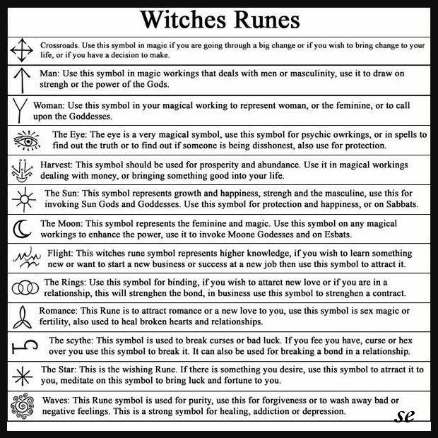 17 Best Runes Images On Pinterest Witch Craft Viking Runes And
