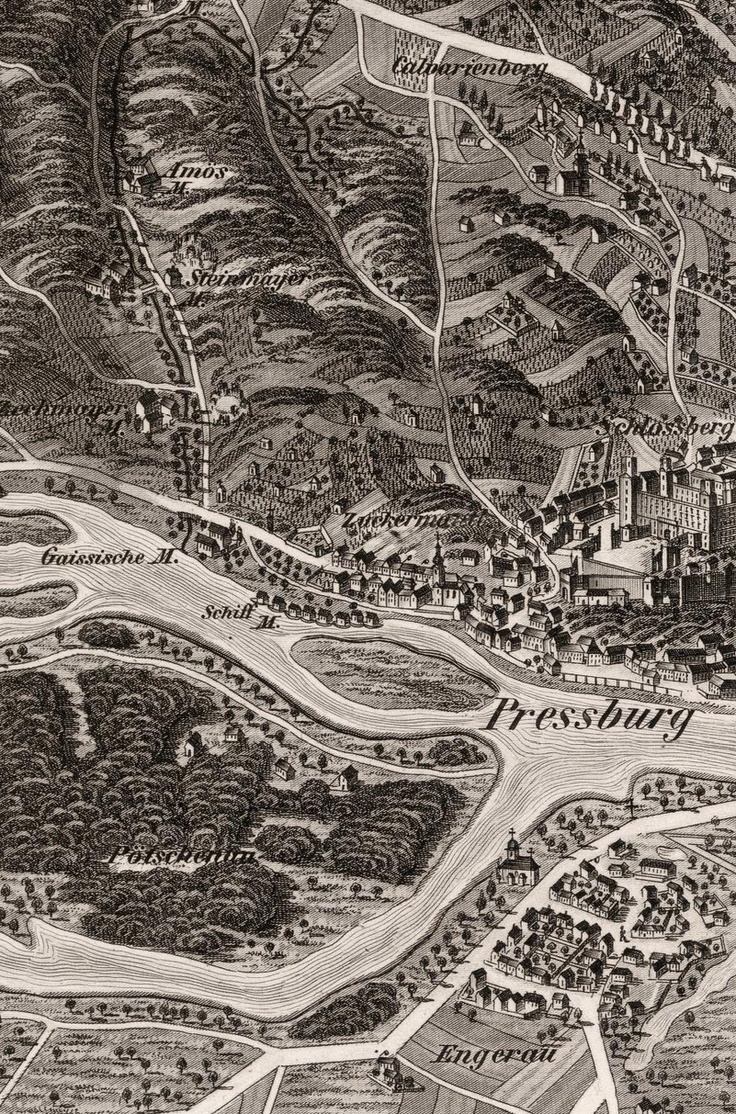 Mills valley (Mlynská dolina, Malomvölgy) in Bratislava (SK), a 19th century depiction.  Note that in place of village Engerau, one of Europe's biggest housing estates, Petržalka stands today.