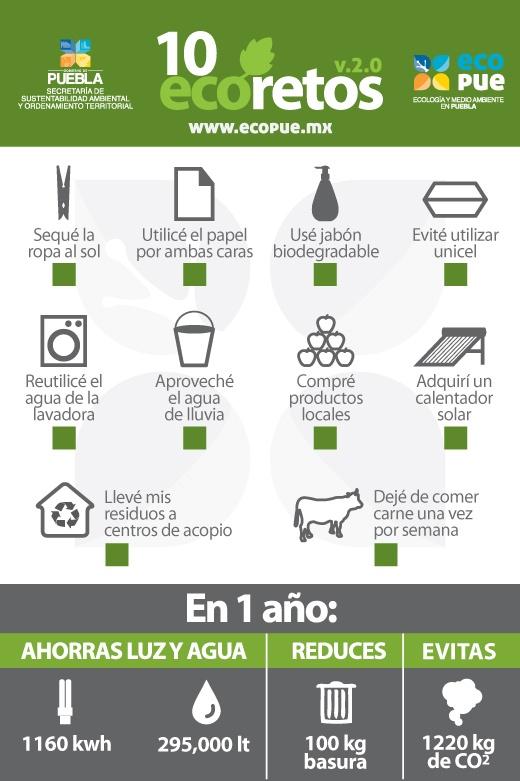 Segunda edición de los10 #EcoRetos