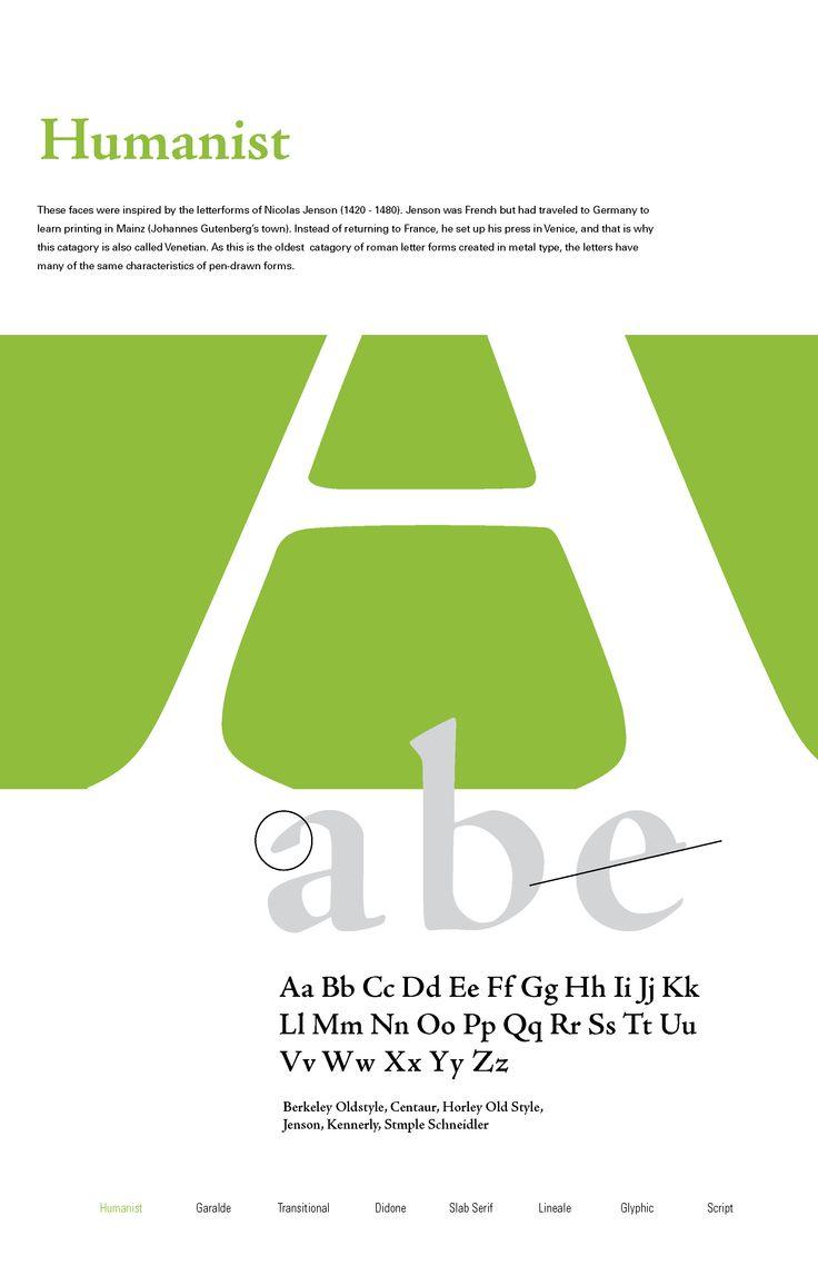 D d poster design - Type Classification Poster