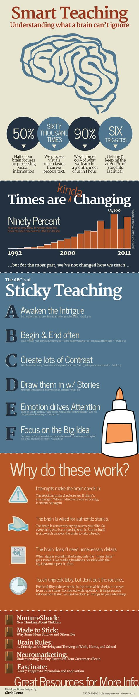 Sticky Teaching < whenever we're presenting is to make sure our message sticks...