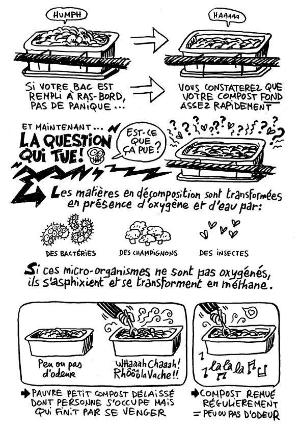 20 Beste Idee N Over Faire Son Compost Op Pinterest Compost Comment Faire Du Compost En