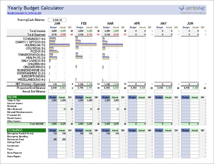 This yearly budget calculator includes columns for Budget vs. Actual for 12 months, all on a single worksheet.