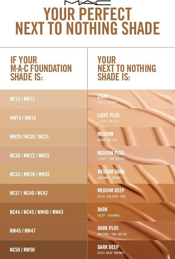 Mac Next To Nothing Foundation Instagram Filter For Your Face Beauty Products Are My Cardio Foundation Shades Mac Makeup Foundation Mac Makeup