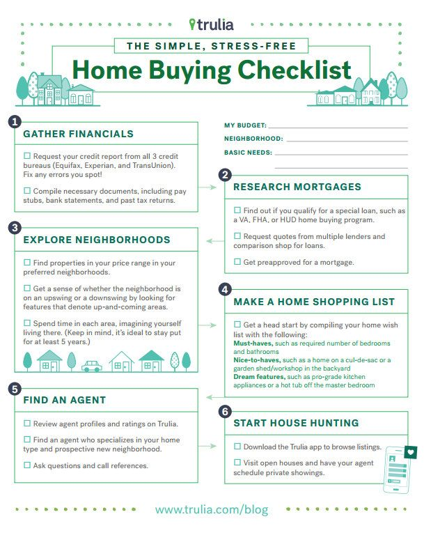 Buying A House Home Buying Checklist Mls Mortgage Home Buying Checklist Home Buying Buying First Home