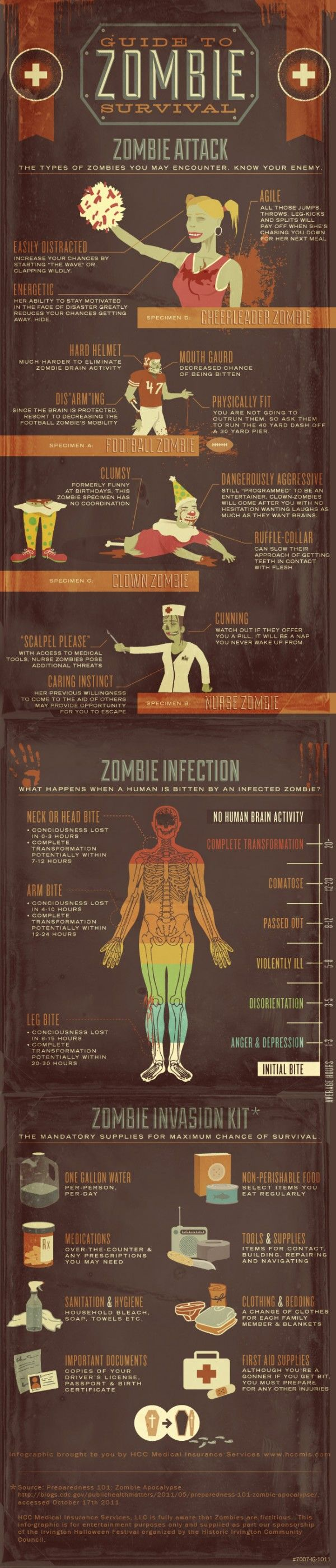 ZombieInfographic3