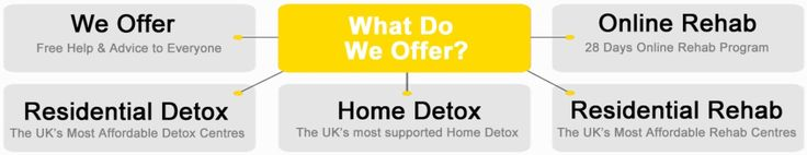 Home – ADUS Healthcare #residential #alcohol #rehab http://boston.remmont.com/home-adus-healthcare-residential-alcohol-rehab/  # ALCOHOL DETOX 10 days Residential Alcohol Detox £2,150 ADUS Healthcare – Low cost Alcohol Detox programs ranging from 10 days -2 weeks or in some cases a little bit longer. We have Alcohol Detox Units based all over the UK. Our aim is to enable clients to have long term abstinence from Alcohol addiction, and to achieve an independent drug free life. ADUS Healthcare…