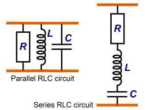 RLC or LC circuit diagram