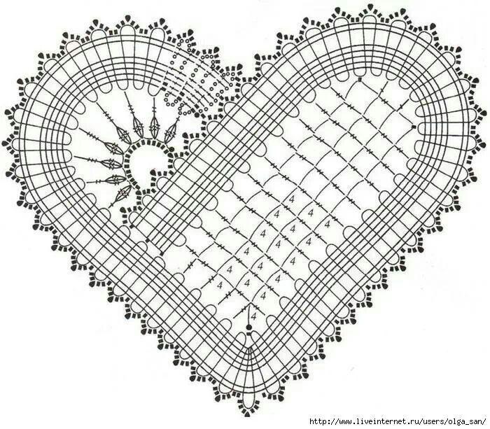 Crochet heart pattern. Corazón de ganchillo. Patrón.