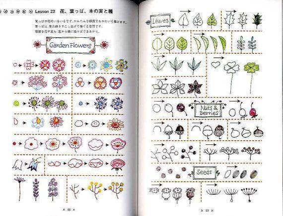 Illustrations avec des stylos à bille livre par pomadour24 sur Etsy