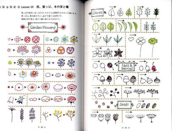 """Japanese Craft Book """"Illustrations with Ballpoint Pen"""""""
