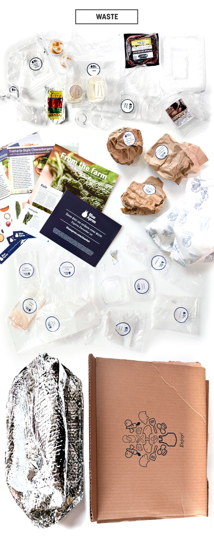 Blue apron telephone number - These Are The Trashy Consequences Of Blue Apron Delivery
