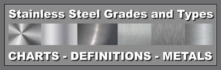 Stainless Steel Grades and Types