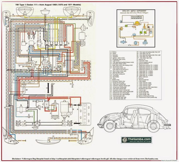 For Volkswagen Vw Enthusiasts Into Beetle Type 1 Repairrestoration The Wiring Diagrams And Specifications Below May Be Of Gr: Vw Bug Wiring Harness Diagram At Eklablog.co