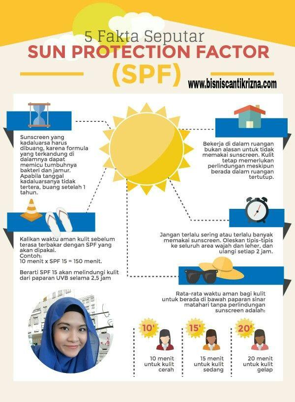 Terlindung dari sinar matahahari. Gunakan SPF untuk kulit agar terhindar dari sinar matahari langsung.