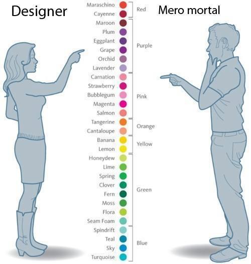 Designer x Mero Mortal