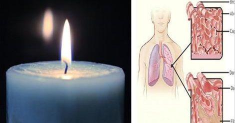 Le candele profumate o le tealights e quasi tutti le candele in commercio, sebbene possano essere utili a creare una piacevole atmosfera e profumazione, in