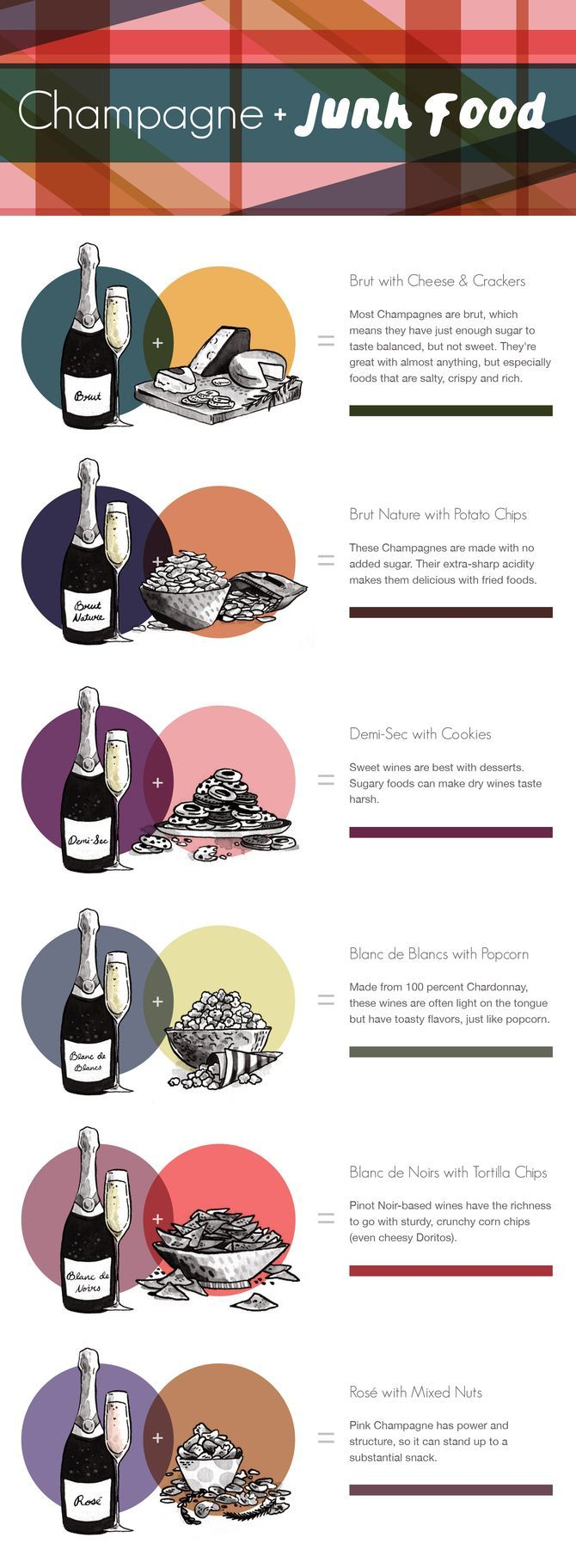 Food & Wine: Champagne and Junk Food Pairings {wine glass writer}