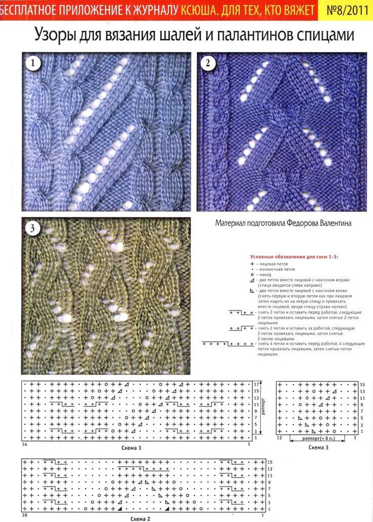 образования вязать спицами картинки со схемами вязания протекал нормально, важно