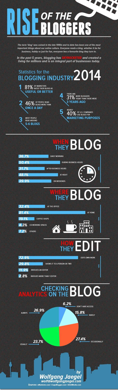 Social Media Infographics