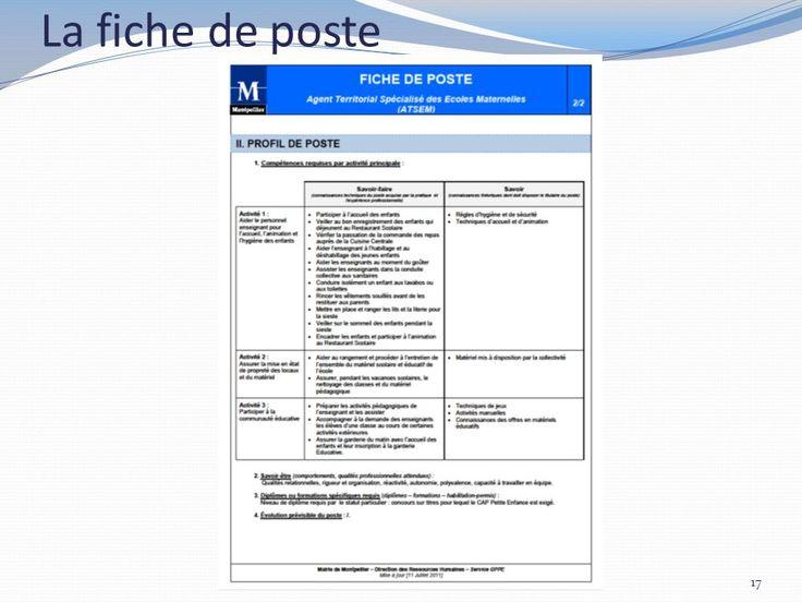 fiche de poste atsem pdf