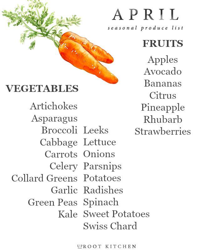 April Seasonal Produce List   uprootkitchen.com