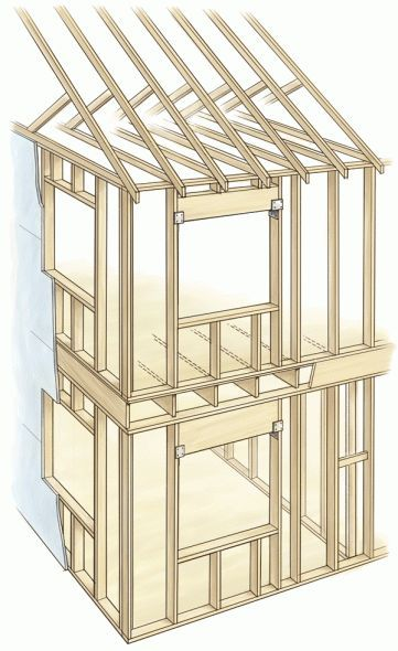 Save wood and weight by using Advanced Framing | framing | Pinterest ...