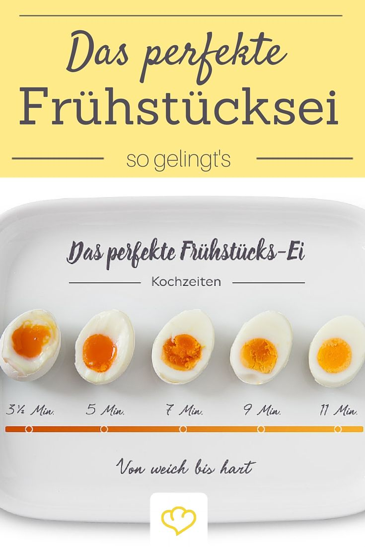 Das perfekte Frühstücksei - was ist das eigentlich? Fest steht: für jeden etwas anderes! Damit dein Ei genau so wird, wie du es liebst haben wir einige Tipps&Tricks parat!