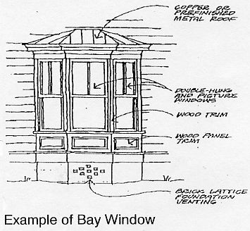 9 best bay window images on pinterest bow windows arch for Bay window construction details