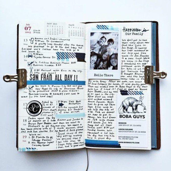 exemple de carnet de voyage, photo de famille, horaires