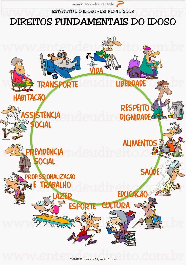 ESTATUTO DO IDOSO - DIREITOS FUNDAMENTAIS/MEDIDAS DE PROTEÇÃO