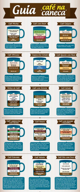 As vantagens de se tomar um café na caneca e de como prepara o seu café.      Vi aqui