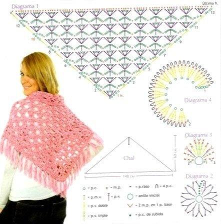 chale fleuri rose.. Chal stitch crochet pattern