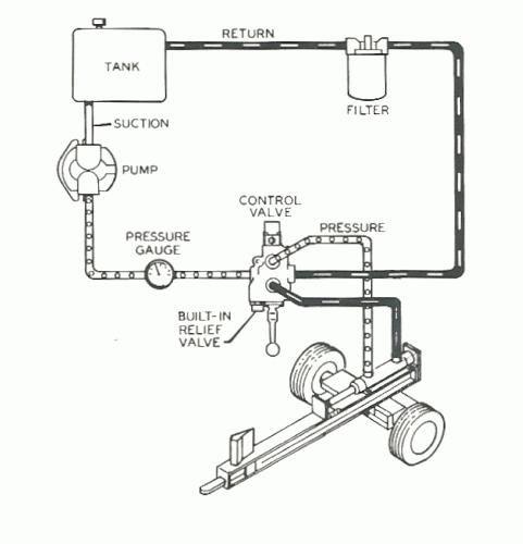 Quad 303 Wiring Diagram