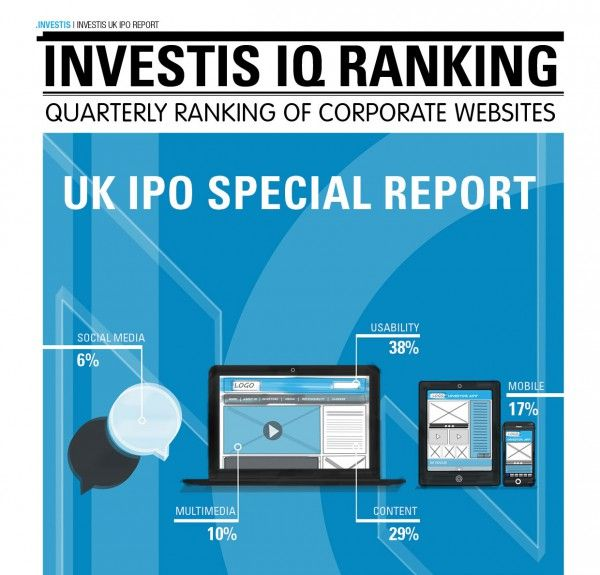 Investis publishes a UK IPO report, assessing the digitial readiness of newly listed companies