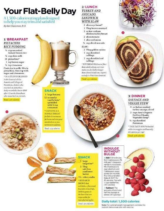 Best 25+ Flat tummy diet ideas on Pinterest