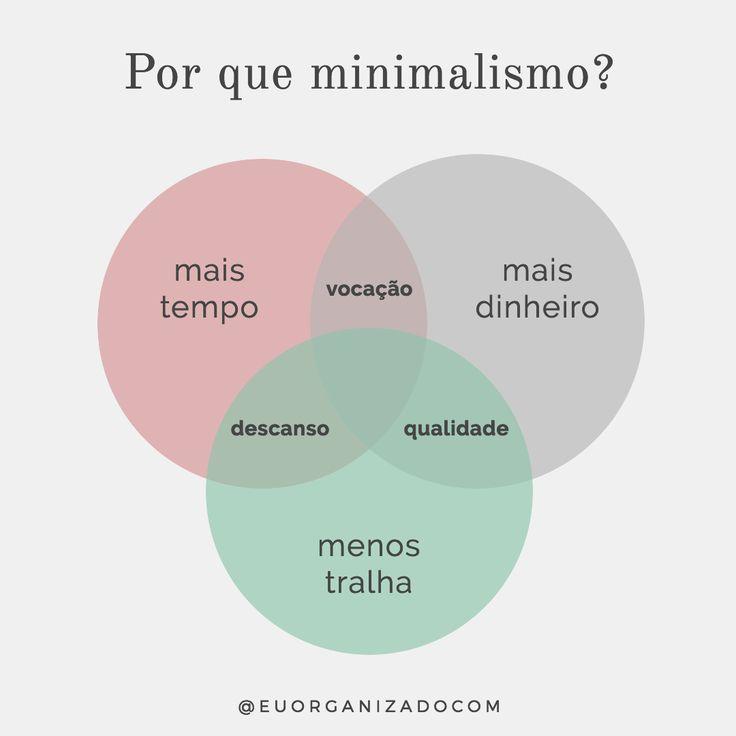 minimalismo, vida minimalista, armário cápsula, mais tempo, mais dinheiro, menos tralha, arrumação da casa, casa organizada, vida organizada, eu organizado, vocação, qualidade de vida.