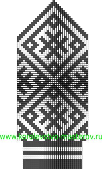 Схемы северных узоров для вязания спицами комплектов: шапок, шарфов, варежек, повязок на голову