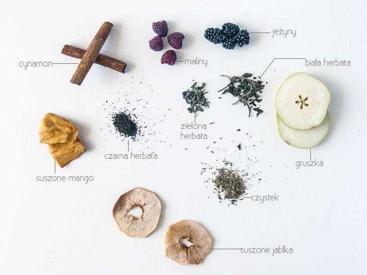 Zielona wśród ludzi: Prosty sposób na herbacianą nudę czyli jak zrobić pyszną herbatę jesienią