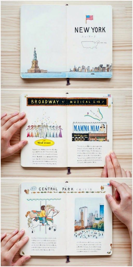 ILLUSTRATED CITIES | a wanderer's path Oooooh I might be inspired by this - Im going to New York in December and I would love to capture the sights there!!