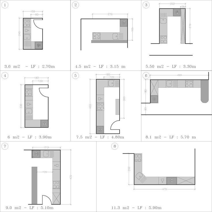Voici plus en détail quelques aménagements de cuisine lorsque les meubles sont disposés en L Pour éviter que l angle du L ne soit perdu on peut imaginer