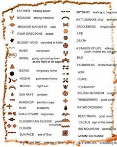 Image result for Iroquois Indian Symbols