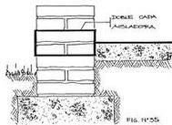 HdeC - Humedad de Cimientos: Capas aisladoras