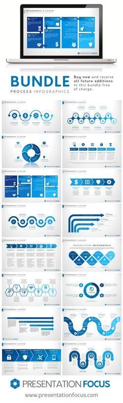 Process Infographics Bundle