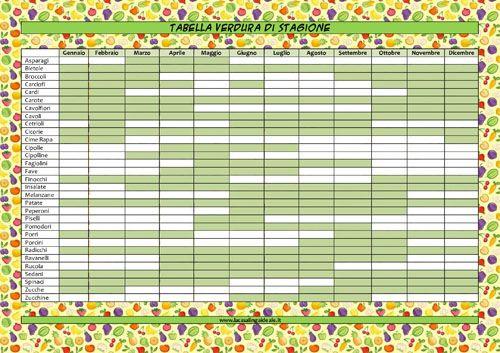 tabella verdura di stagione