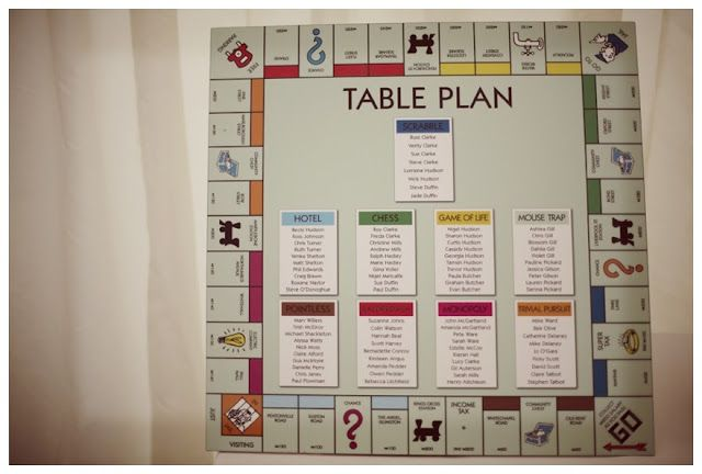 Fantastic Monopoly board table plan @Before the Big Day
