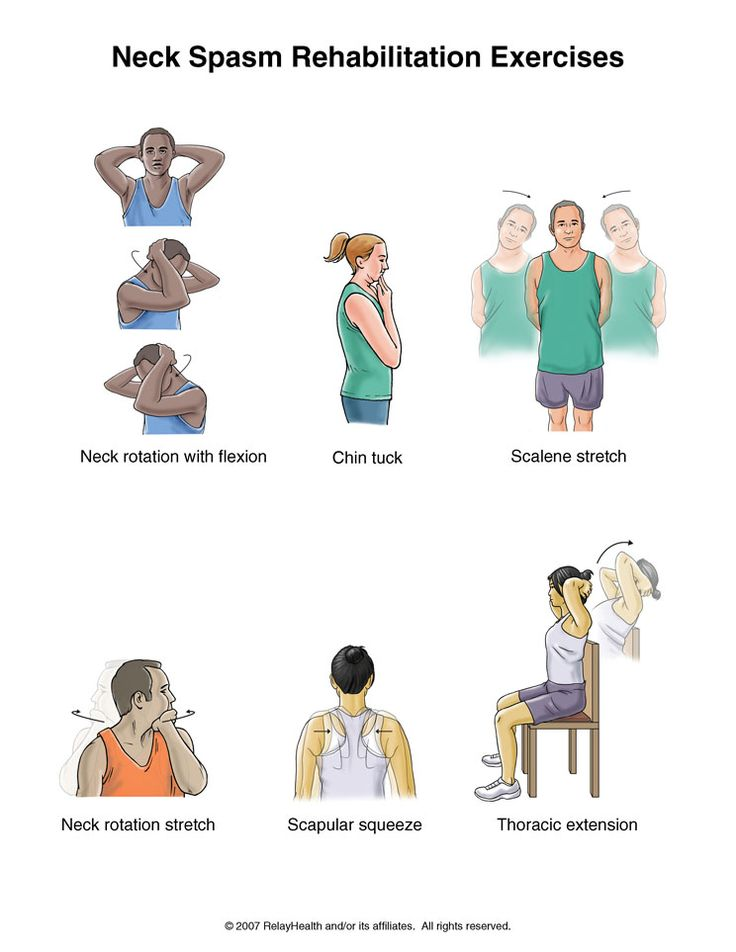 Neck Spasm Rehabilitation Exercises