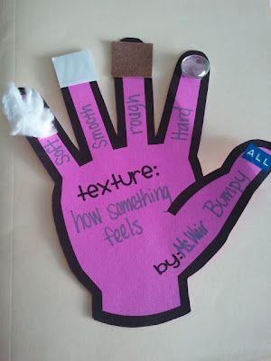 teaching the five senses, having kids create visuals to represent and explain each sense