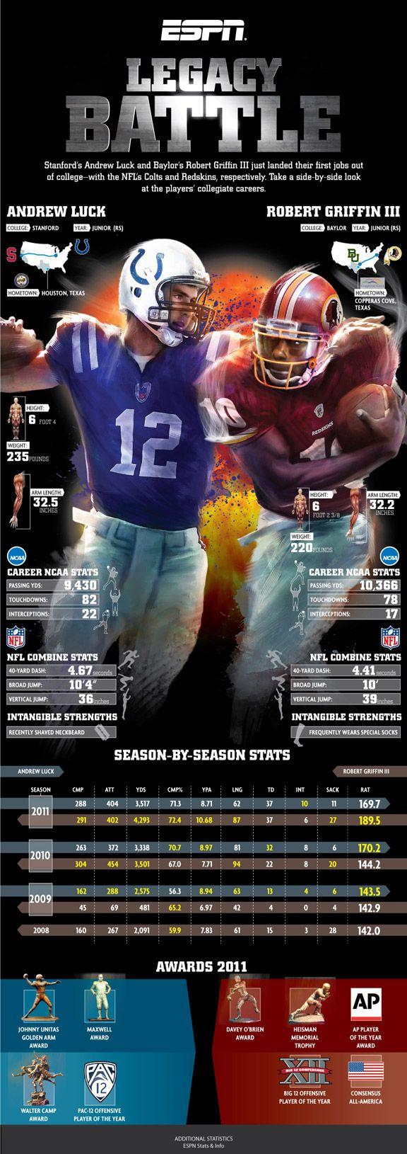 63 best sports images on pinterest sport design sports graphics